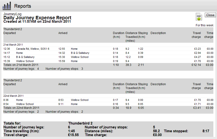 Example Report  Example Expense Report